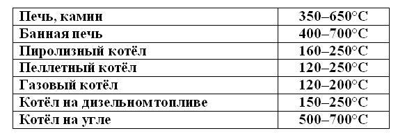 montazhppudimoxoda_D3B457FA.jpeg