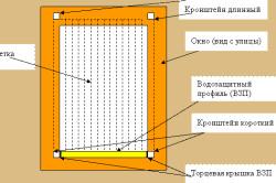 pravila-ekspluatatsii-plastikovix-BF0674.jpg