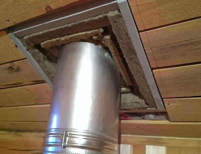 Как закрыть трубу на крыше от дождя