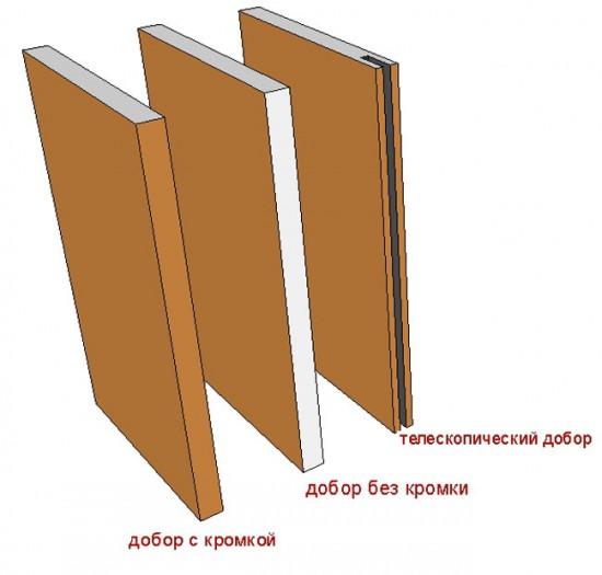 Обрамление дверного проема доборами