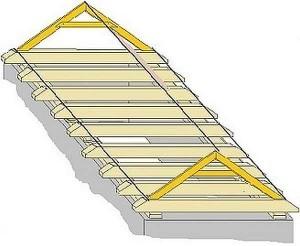 Шаблон для стропил двускатной крыши