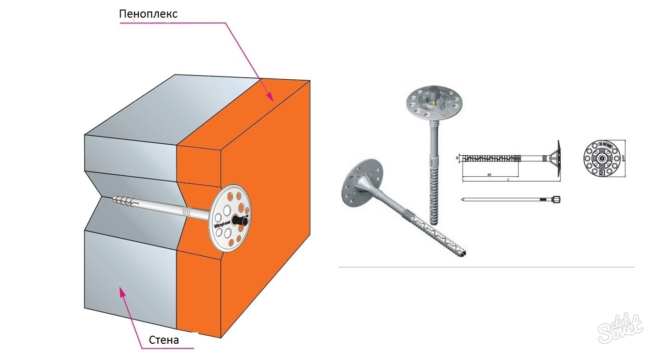 Крепеж для пеноплекса к бетонной стене