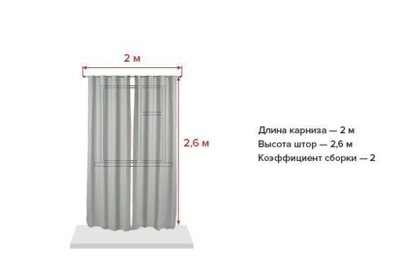 Сколько метров штор нужно на окно
