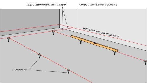 Установка маяков для штукатурки стен как правильно выставить с помощью лазерного уровня как выставлять своими руками через какое расстояние установить