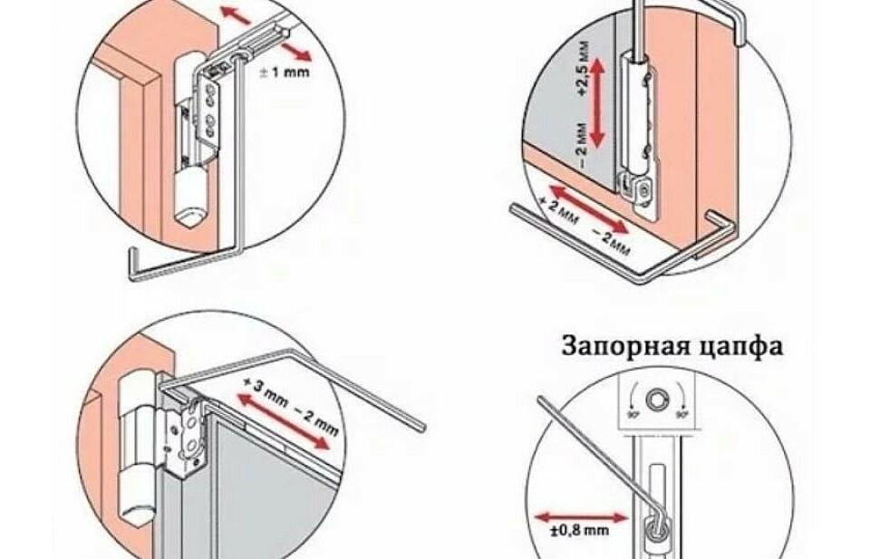 Как регулировать пластиковые двери балкона самому