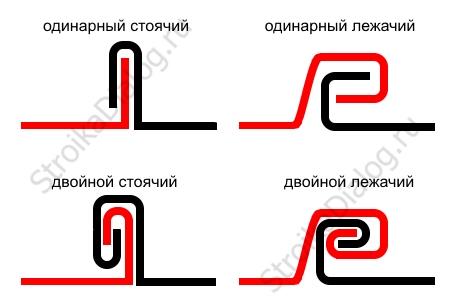 Профнастил для кровли во Владимире