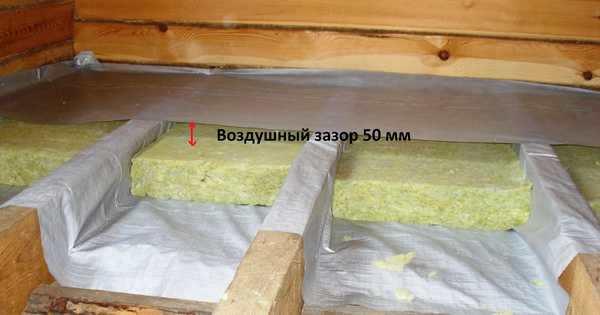 Утепление потолка в бане 82 фото как и чем утеплить помещение с холодной крышей выбор утеплителя утепление со стороны чердака