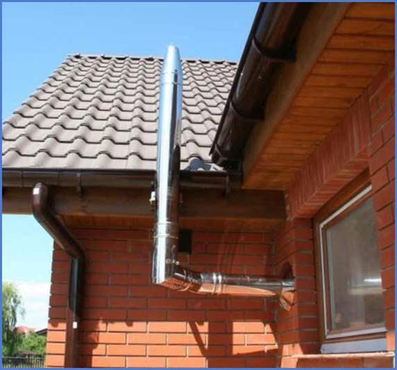 Вывод дымохода через стену в деревянном доме