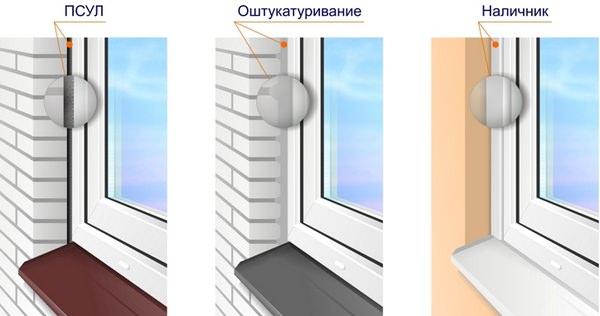 Как сделать обналичку пластиковых окон
