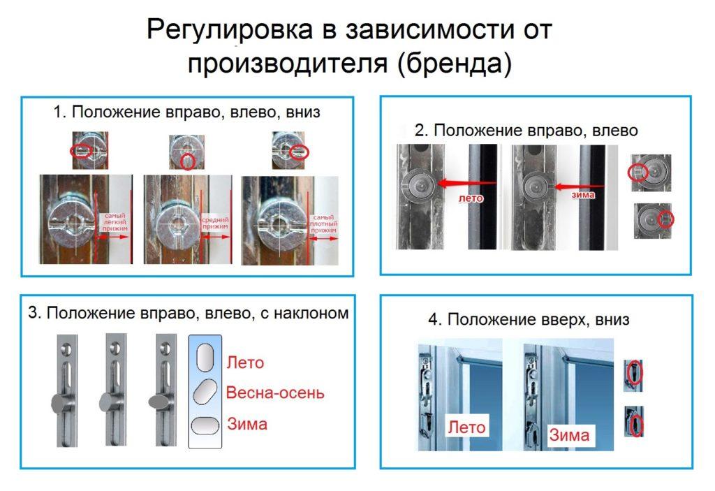 Регулировка пластиковых окон - Зима-лето режим