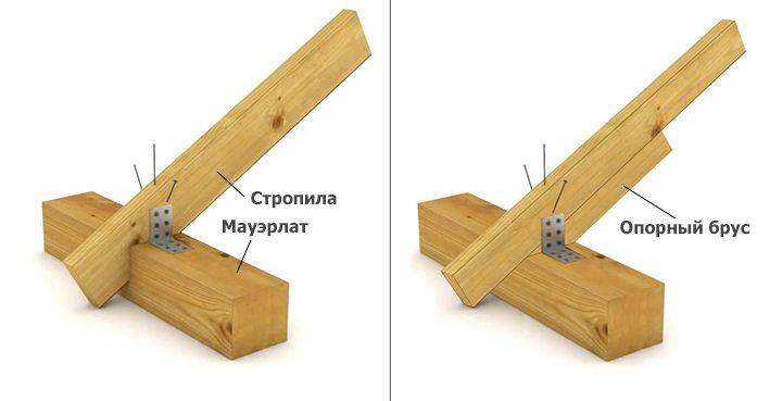 Примыкание двухскатной крыши к двухскатной