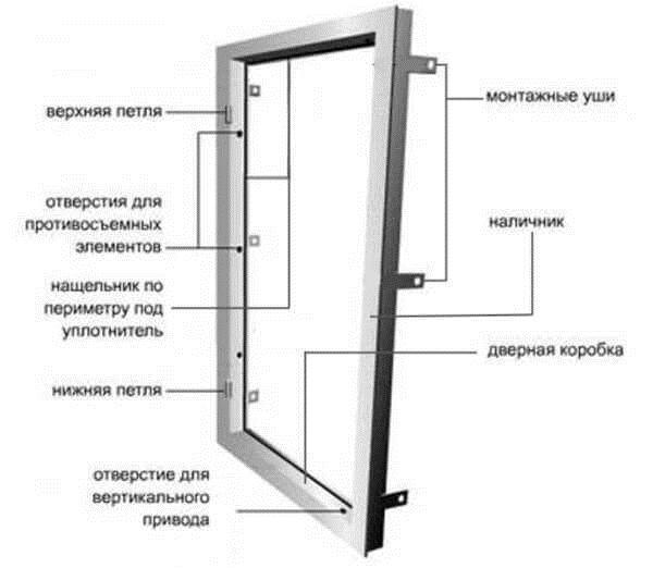 Болты для установки дверей
