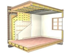 Как утеплить стену в угловой квартире изнутри