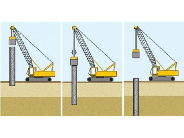 Забивка свай как забить копером как выбрать вибропогружатель процесс вибропогружения и правила погружения забирка свайного фундамента