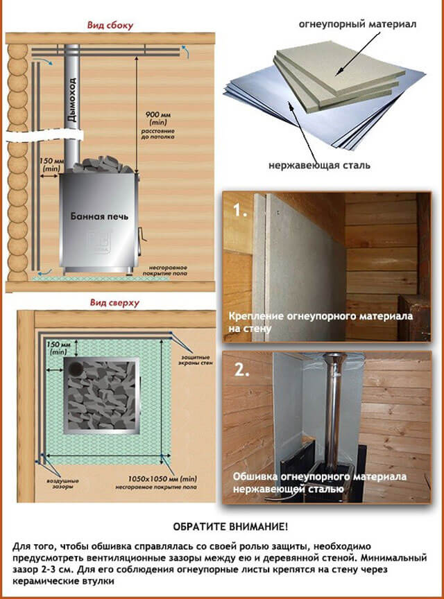 Термостойкие материалы для бани