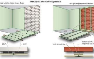 Как прикрепить гипсокартон к стене без профиля