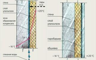 Пеноплекс для внутренней отделки стен