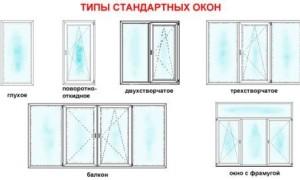 Замена стеклопакетов и окон в деревянном доме: инструкция