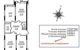 Считается ли балкон в общую площадь квартиры