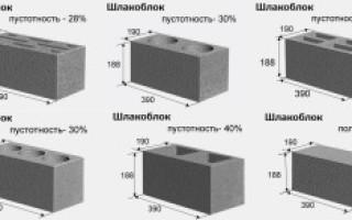 Как разобрать стену из пазогребневых плит