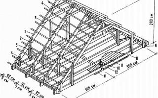 Как правильно построить крышу дома своими руками