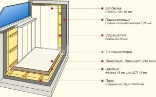 Как правильно утеплить лоджию в панельном доме