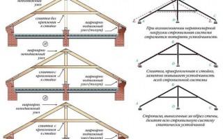 Как укрепить стропила крыши