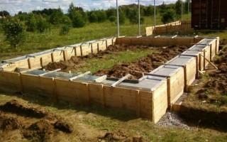 Фундамент под глинистую почву